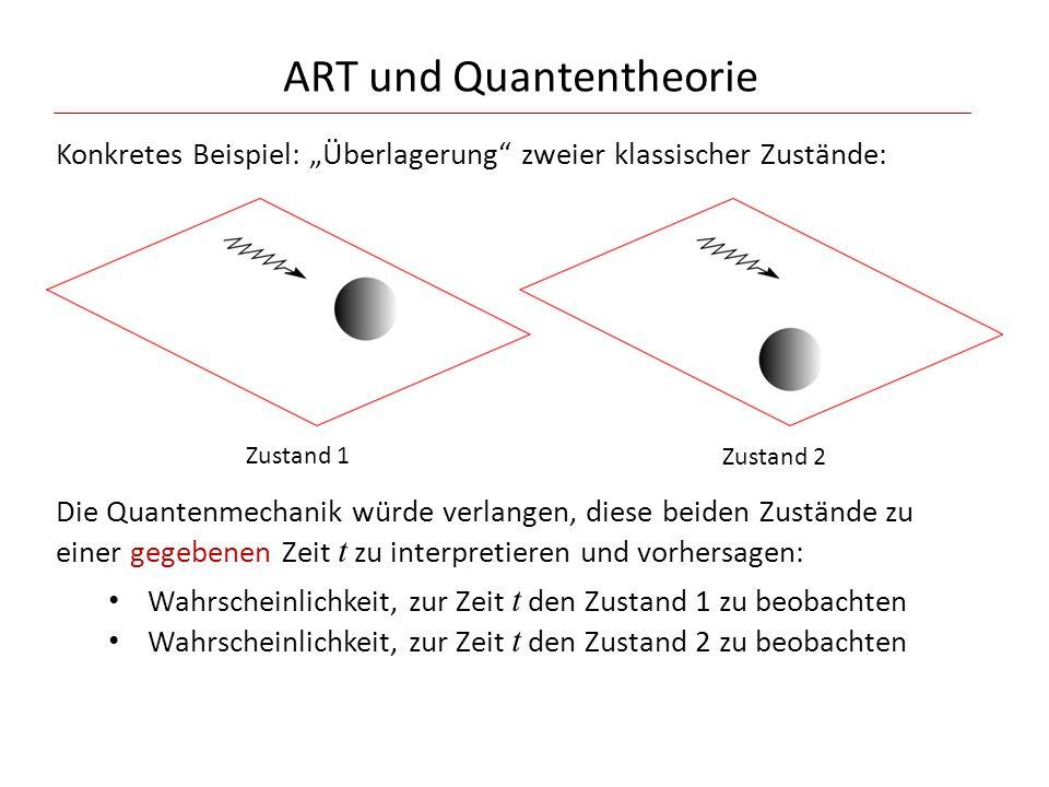 """ART und Quantentheorie Konkretes Beispiel: """"Überlagerung"""" zweier klassischer Zustände: Zustand 1 Zustand 2 Die Quantenmechanik würde verlangen, diese"""