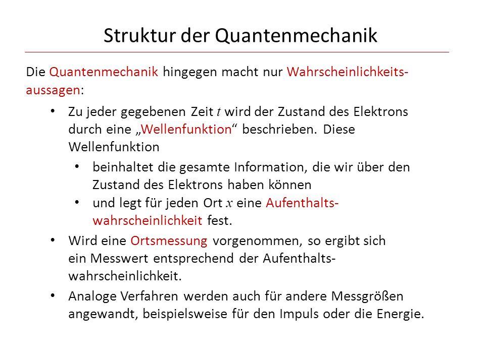 Struktur der Quantenmechanik Die Quantenmechanik hingegen macht nur Wahrscheinlichkeits- aussagen: Zu jeder gegebenen Zeit t wird der Zustand des Elek
