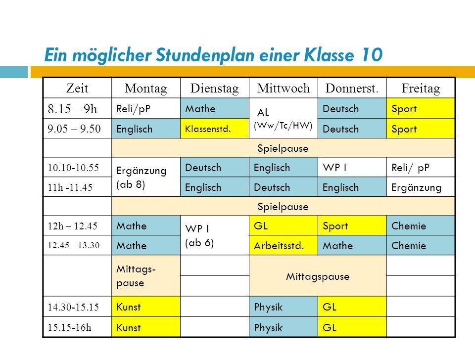 Ein möglicher Stundenplan einer Klasse 10 ZeitMontagDienstagMittwochDonnerst.Freitag 8.15 – 9h Reli/pPMathe AL (Ww/Tc/HW) DeutschSport 9.05 – 9.50 Englisch Klassenstd.