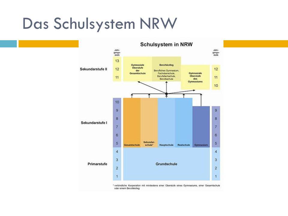 Das Schulsystem NRW