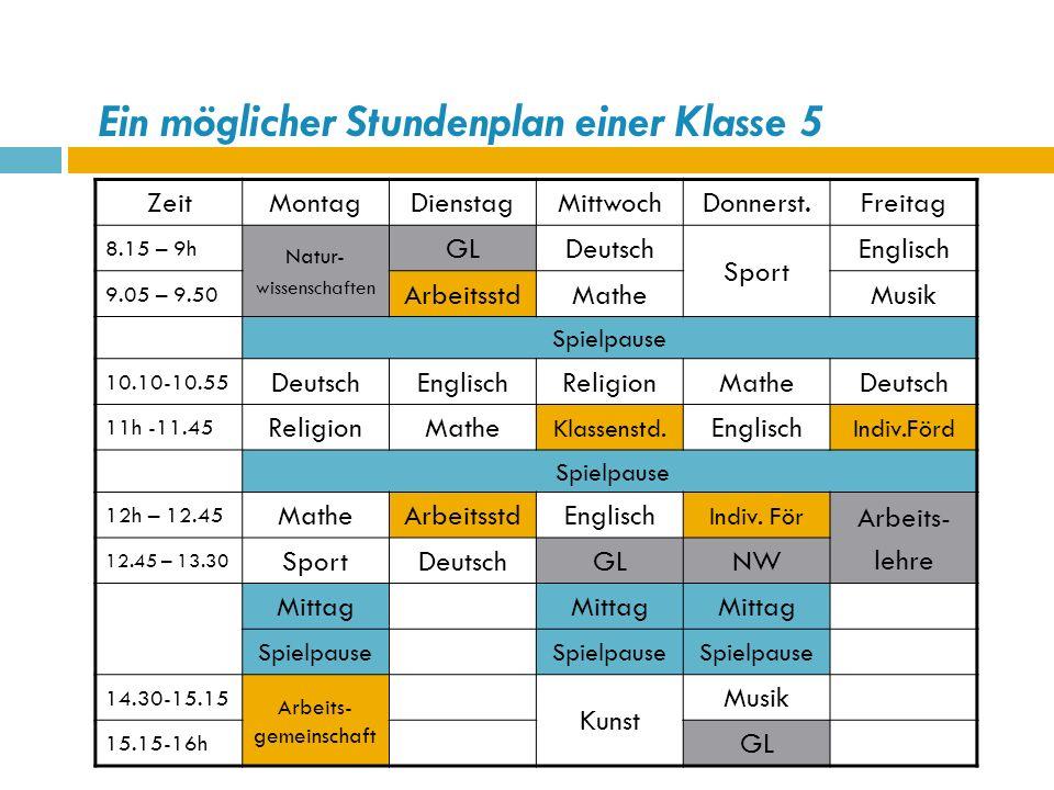 Ein möglicher Stundenplan einer Klasse 5 ZeitMontagDienstagMittwochDonnerst.Freitag 8.15 – 9h Natur- wissenschaften GLDeutsch Sport Englisch 9.05 – 9.50 ArbeitsstdMatheMusik Spielpause 10.10-10.55 DeutschEnglischReligionMatheDeutsch 11h -11.45 ReligionMathe Klassenstd.