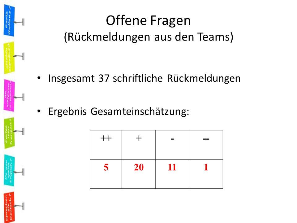 Offene Fragen (Rückmeldungen aus den Teams) Insgesamt 37 schriftliche Rückmeldungen Ergebnis Gesamteinschätzung: +++--- 520111