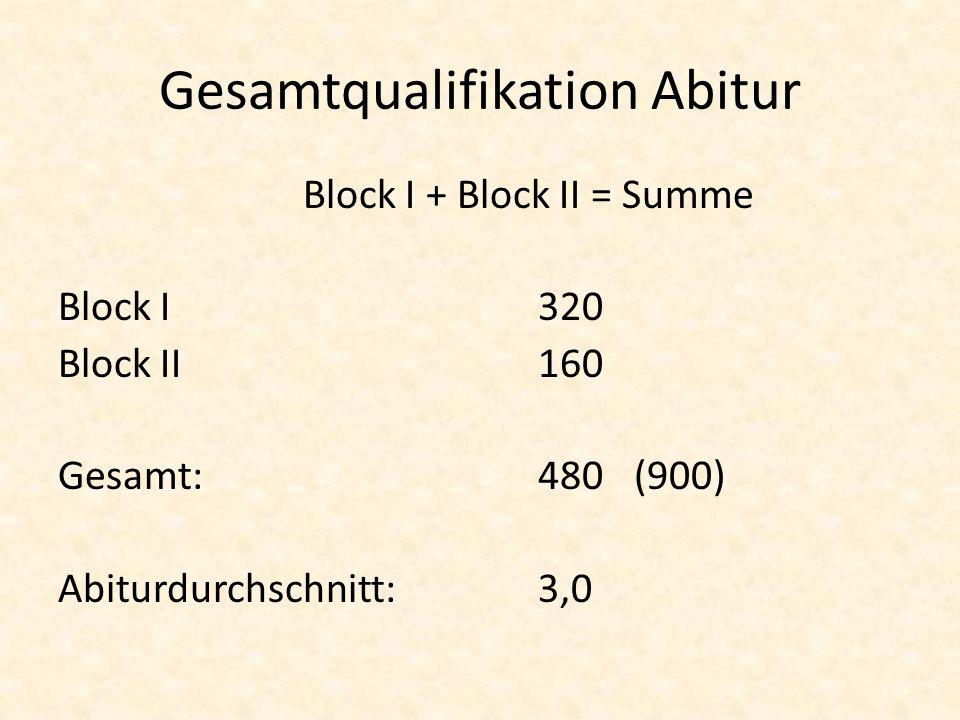 Gesamtqualifikation Abitur Block I + Block II = Summe Block I320 Block II160 Gesamt:480(900) Abiturdurchschnitt:3,0