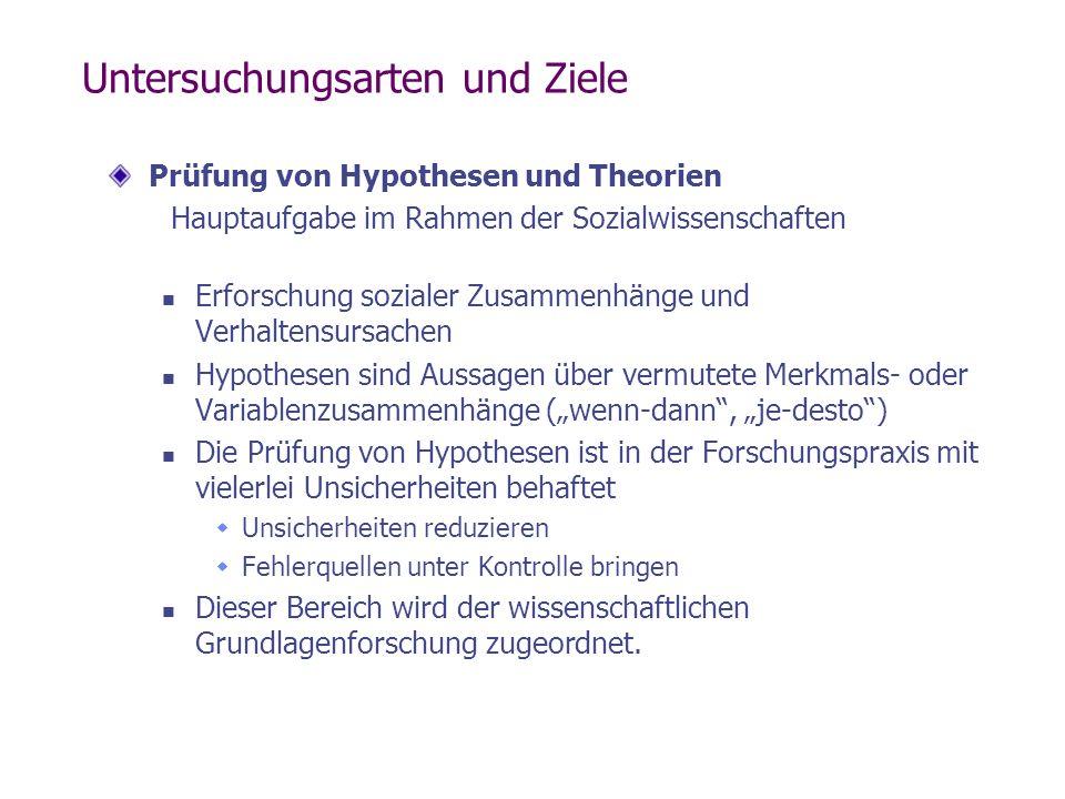 Untersuchungsarten und Ziele Prüfung von Hypothesen und Theorien Hauptaufgabe im Rahmen der Sozialwissenschaften Erforschung sozialer Zusammenhänge un