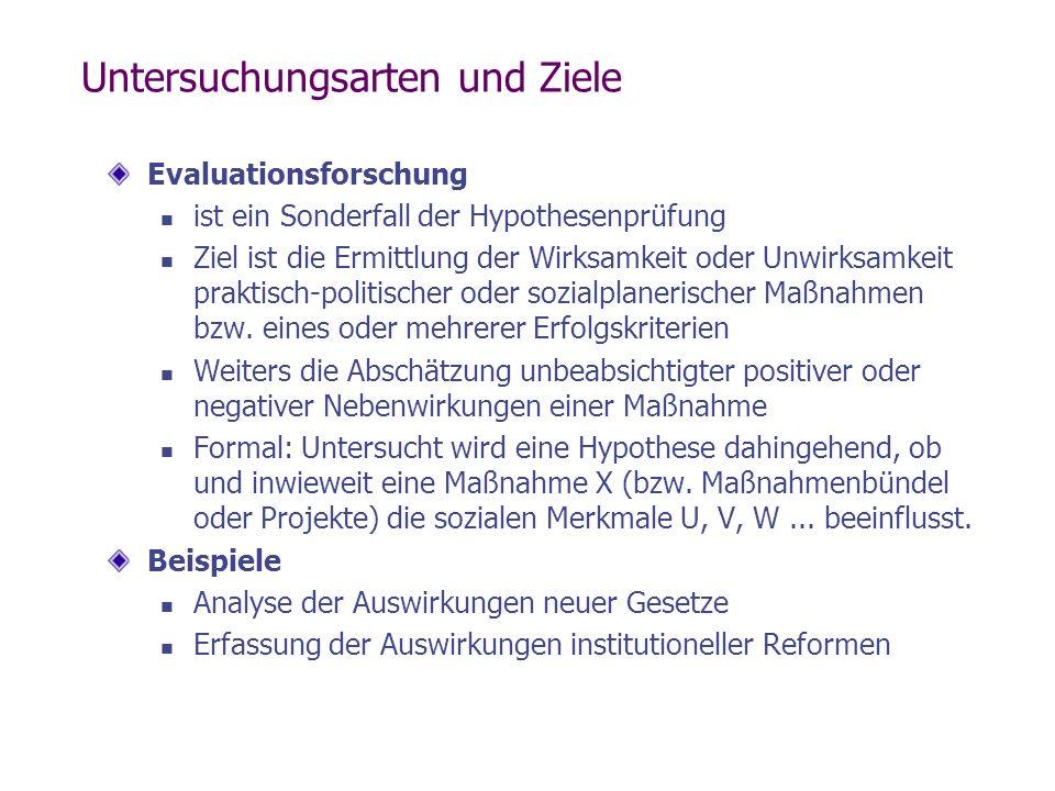 Untersuchungsarten und Ziele Evaluationsforschung ist ein Sonderfall der Hypothesenprüfung Ziel ist die Ermittlung der Wirksamkeit oder Unwirksamkeit