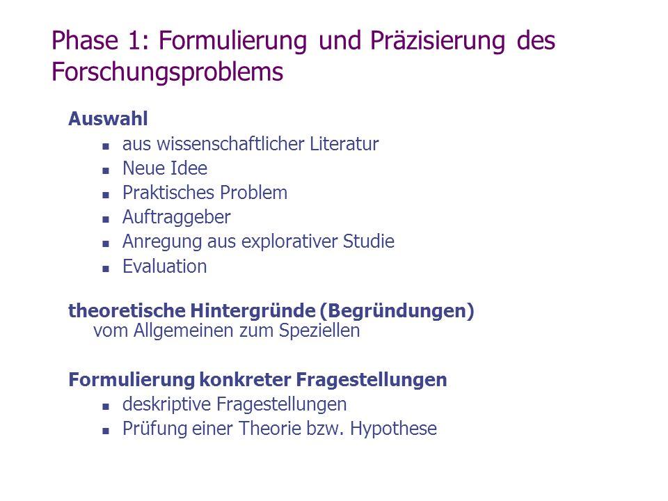 Phase 1: Formulierung und Präzisierung des Forschungsproblems Auswahl aus wissenschaftlicher Literatur Neue Idee Praktisches Problem Auftraggeber Anre