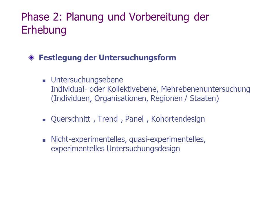 Festlegung der Untersuchungsform Untersuchungsebene Individual- oder Kollektivebene, Mehrebenenuntersuchung (Individuen, Organisationen, Regionen / St