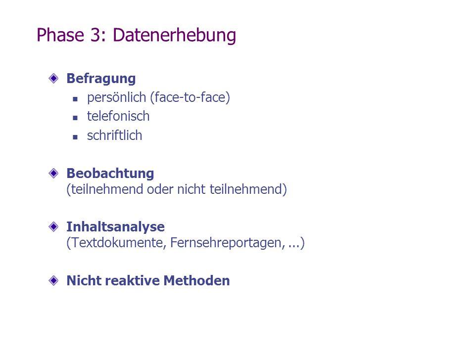 Phase 3: Datenerhebung Befragung persönlich (face-to-face) telefonisch schriftlich Beobachtung (teilnehmend oder nicht teilnehmend) Inhaltsanalyse (Te