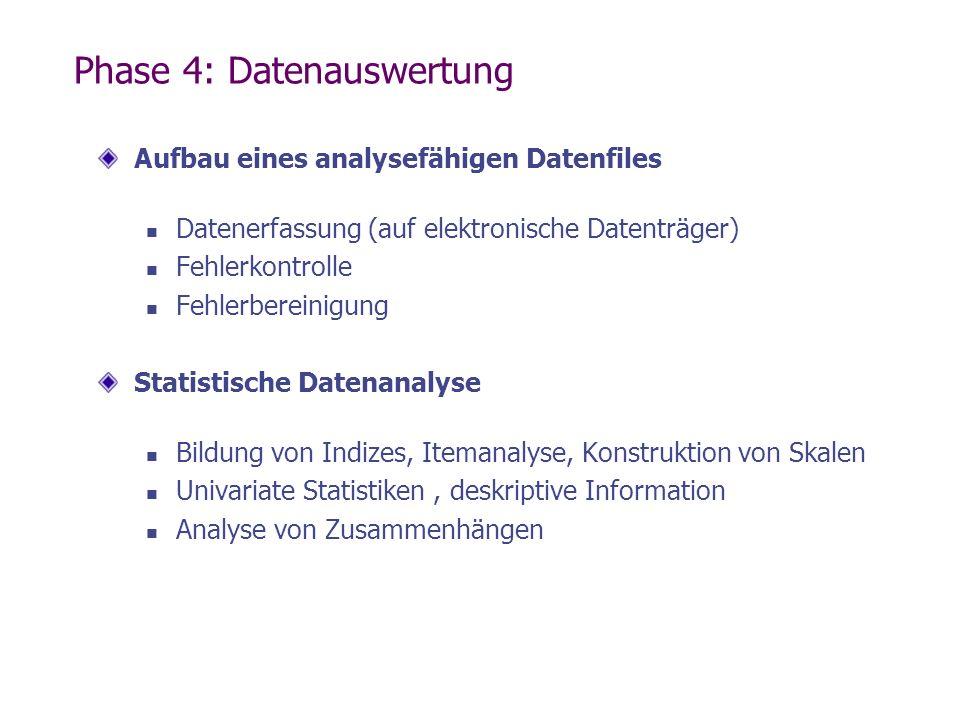 Phase 4: Datenauswertung Aufbau eines analysefähigen Datenfiles Datenerfassung (auf elektronische Datenträger) Fehlerkontrolle Fehlerbereinigung Stati