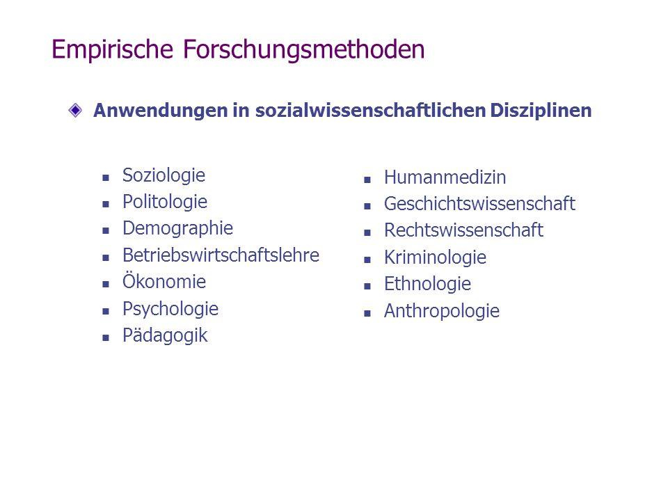 Empirische Forschungsmethoden Soziologie Politologie Demographie Betriebswirtschaftslehre Ökonomie Psychologie Pädagogik Humanmedizin Geschichtswissen
