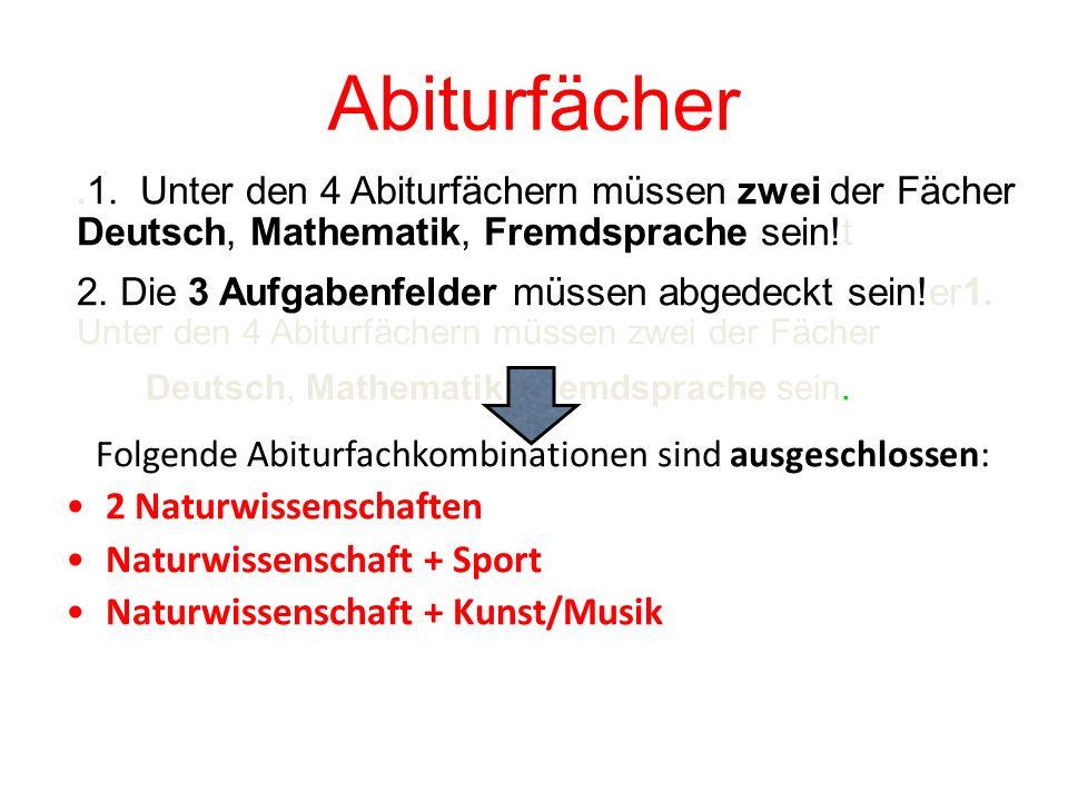 Abiturfächer. 1.