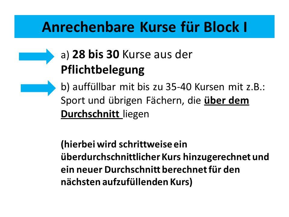 Anrechenbare Kurse für Block I a) 28 bis 30 Kurse aus der Pflichtbelegung b) auffüllbar mit bis zu 35-40 Kursen mit z.B.: Sport und übrigen Fächern, die über dem Durchschnitt liegen (hierbei wird schrittweise ein überdurchschnittlicher Kurs hinzugerechnet und ein neuer Durchschnitt berechnet für den nächsten aufzufüllenden Kurs)