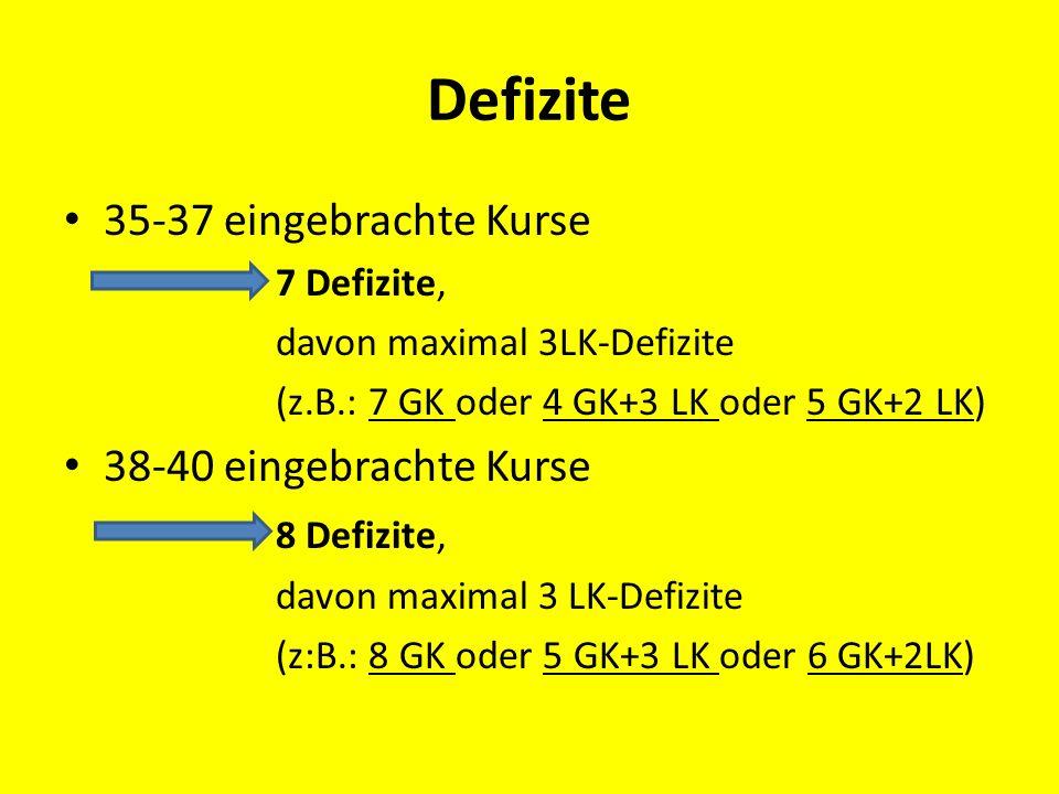 Defizite 35-37 eingebrachte Kurse 7 Defizite, davon maximal 3LK-Defizite (z.B.: 7 GK oder 4 GK+3 LK oder 5 GK+2 LK) 38-40 eingebrachte Kurse 8 Defizite, davon maximal 3 LK-Defizite (z:B.: 8 GK oder 5 GK+3 LK oder 6 GK+2LK)