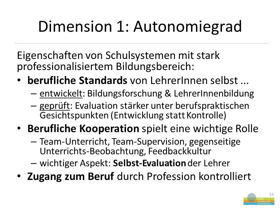 Dimension 1: Autonomiegrad Eigenschaften von Schulsystemen mit stark professionalisiertem Bildungsbereich: berufliche Standards von LehrerInnen selbst...