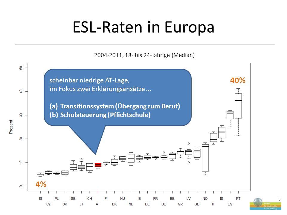 ESL-Raten in Europa 3 2004-2011, 18- bis 24-Jährige (Median) 4% 40% scheinbar niedrige AT-Lage, im Fokus zwei Erklärungsansätze...