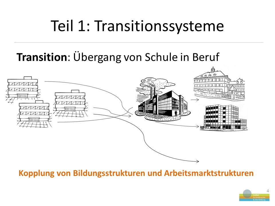 Transition: Übergang von Schule in Beruf Kopplung von Bildungsstrukturen und Arbeitsmarktstrukturen Teil 1: Transitionssysteme 4