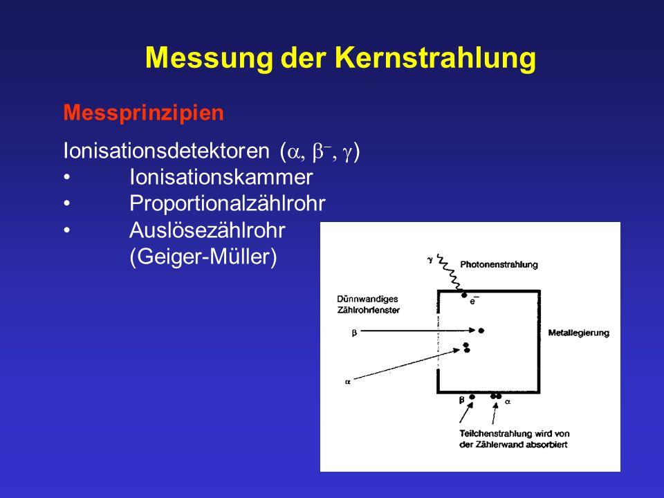 Messung der Kernstrahlung Messprinzipien Ionisationsdetektoren (    ) Ionisationskammer Proportionalzählrohr Auslösezählrohr (Geiger-Müller)