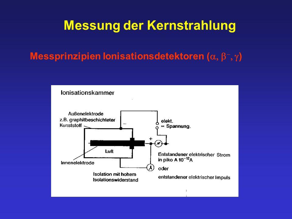 Messung der Kernstrahlung Messprinzipien Ionisationsdetektoren (    )