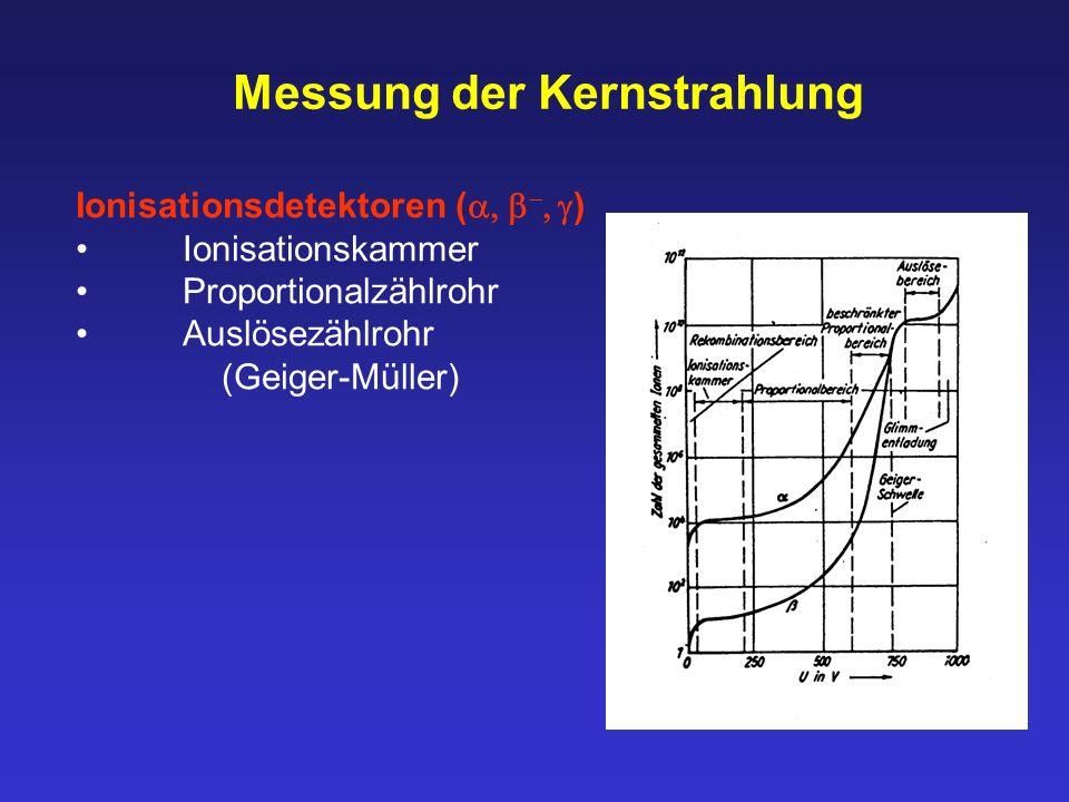 Messung der Kernstrahlung Ionisationsdetektoren (    ) Ionisationskammer Proportionalzählrohr Auslösezählrohr (Geiger-Müller)