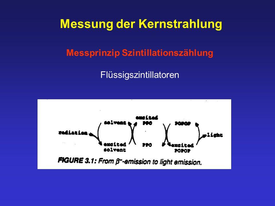 Messung der Kernstrahlung Messprinzip Szintillationszählung Flüssigszintillatoren