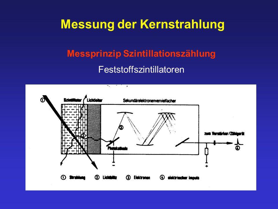 Messung der Kernstrahlung Messprinzip Szintillationszählung Feststoffszintillatoren