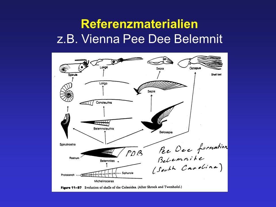 Referenzmaterialien z.B. Vienna Pee Dee Belemnit