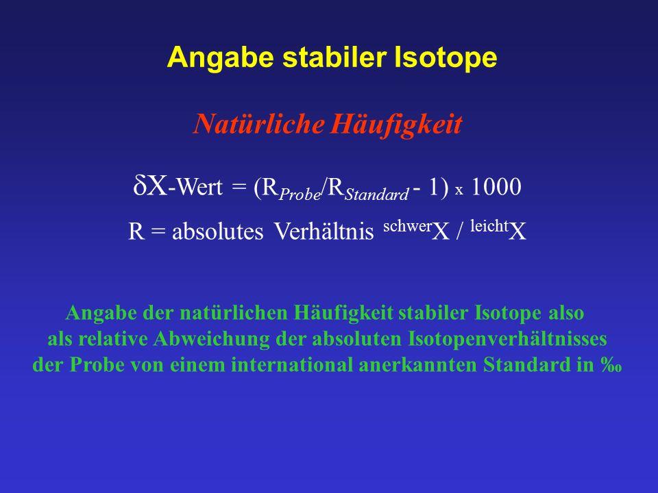 Angabe stabiler Isotope Natürliche Häufigkeit  X -Wert = (R Probe /R Standard - 1) x 1000 R = absolutes Verhältnis schwer X / leicht X Angabe der nat