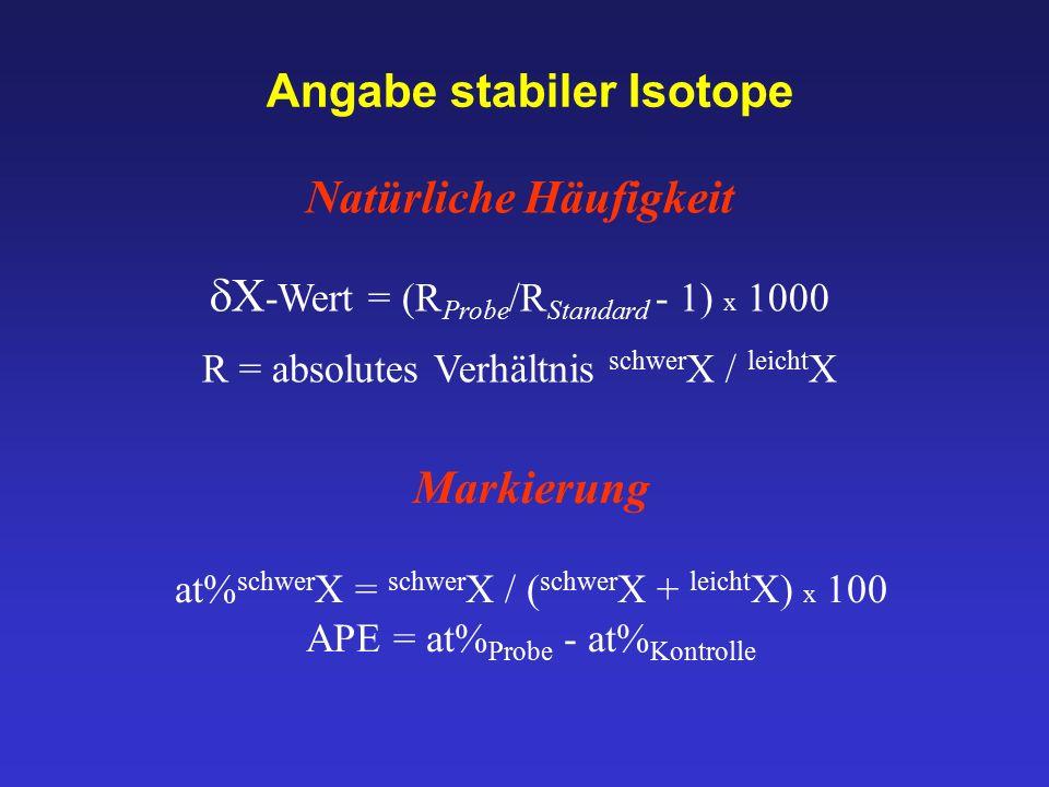 Angabe stabiler Isotope Natürliche Häufigkeit  X -Wert = (R Probe /R Standard - 1) x 1000 R = absolutes Verhältnis schwer X / leicht X Markierung at%