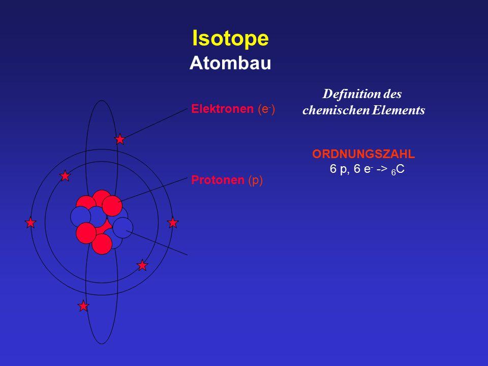 Isotope Atombau ORDNUNGSZAHL 6 p, 6 e - -> 6 C Definition des chemischen Elements Elektronen (e - ) Protonen (p)