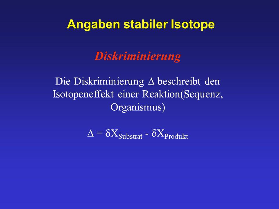 Angaben stabiler Isotope Diskriminierung Die Diskriminierung  beschreibt den Isotopeneffekt einer Reaktion(Sequenz, Organismus)  =  X Substrat - 