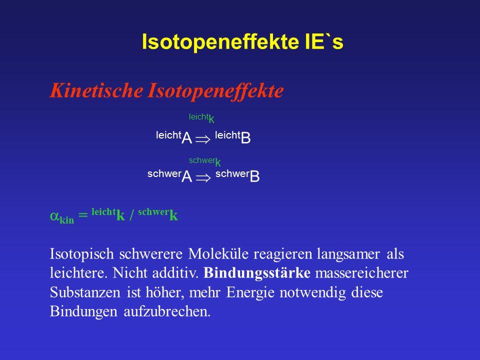 Isotopeneffekte IE`s Kinetische Isotopeneffekte  kin = leicht k / schwer k Isotopisch schwerere Moleküle reagieren langsamer als leichtere. Nicht add