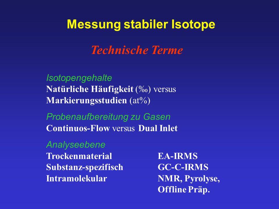 Messung stabiler Isotope Technische Terme Isotopengehalte Natürliche Häufigkeit (‰) versus Markierungsstudien (at%) Probenaufbereitung zu Gasen Contin