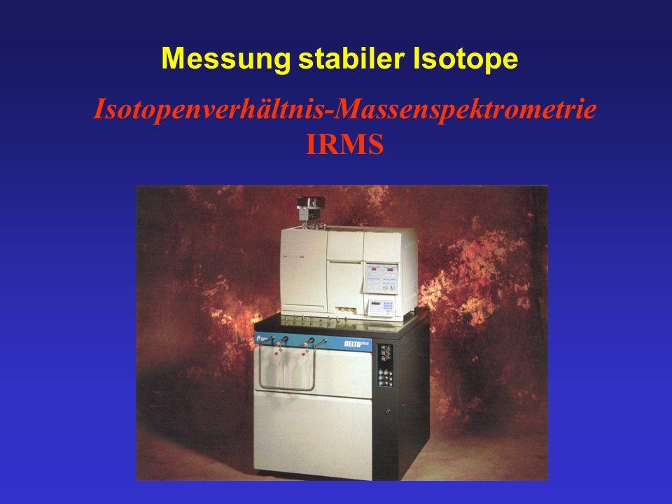 Messung stabiler Isotope Isotopenverhältnis-Massenspektrometrie IRMS