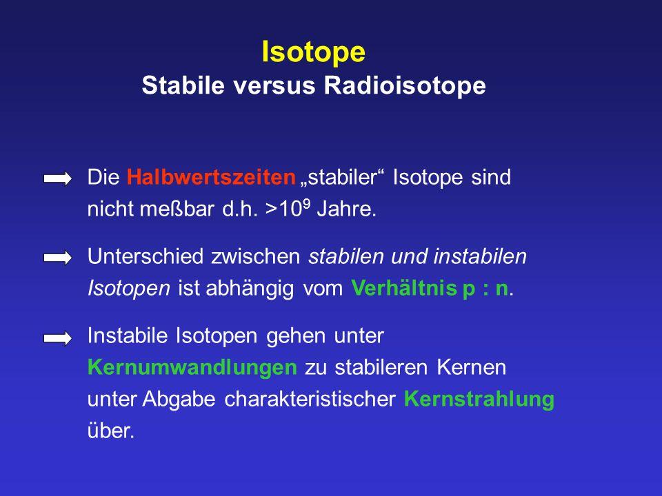 """Isotope Stabile versus Radioisotope Die Halbwertszeiten """"stabiler"""" Isotope sind nicht meßbar d.h. >10 9 Jahre. Unterschied zwischen stabilen und insta"""