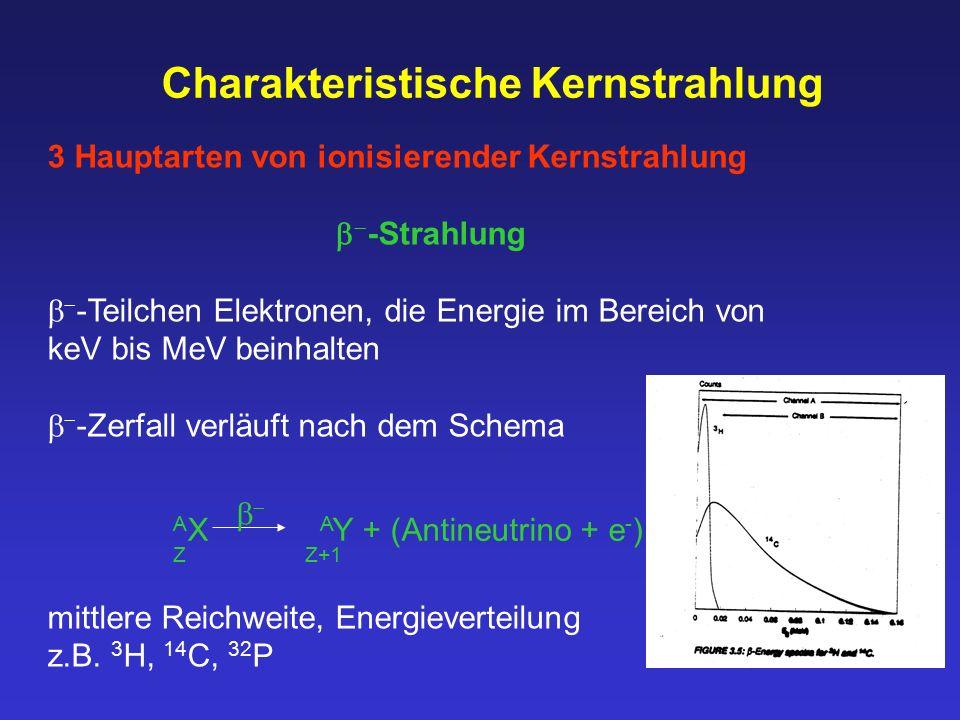 3 Hauptarten von ionisierender Kernstrahlung   -Strahlung   -Teilchen Elektronen, die Energie im Bereich von keV bis MeV beinhalten   -Zerfall v