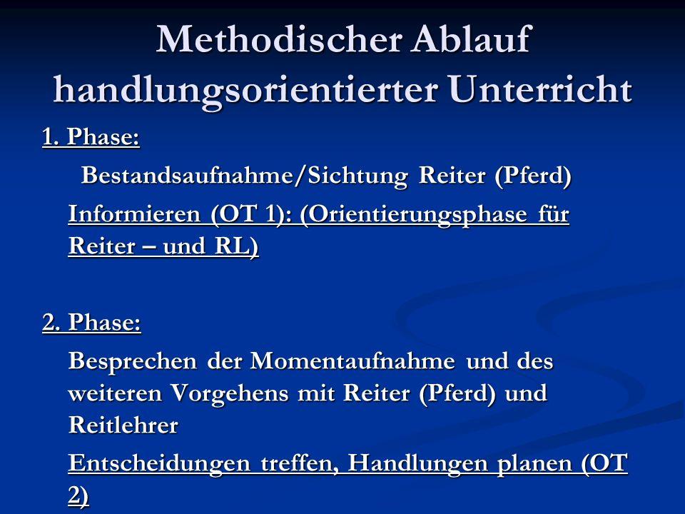 Methodischer Ablauf handlungsorientierter Unterricht 1. Phase: Bestandsaufnahme/Sichtung Reiter (Pferd) Informieren (OT 1): (Orientierungsphase für Re
