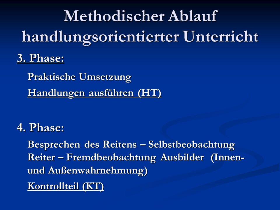 Methodischer Ablauf handlungsorientierter Unterricht 3. Phase: Praktische Umsetzung Handlungen ausführen (HT) 4. Phase: Besprechen des Reitens – Selbs