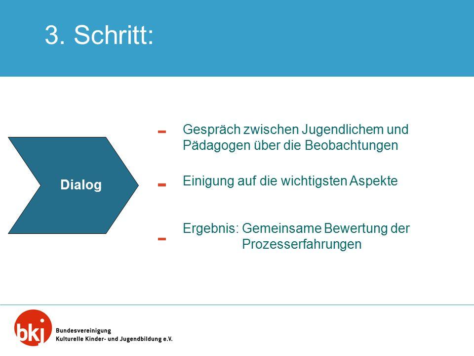 3. Schritt: Gespräch zwischen Jugendlichem und Pädagogen über die Beobachtungen Einigung auf die wichtigsten Aspekte Ergebnis: Gemeinsame Bewertung de