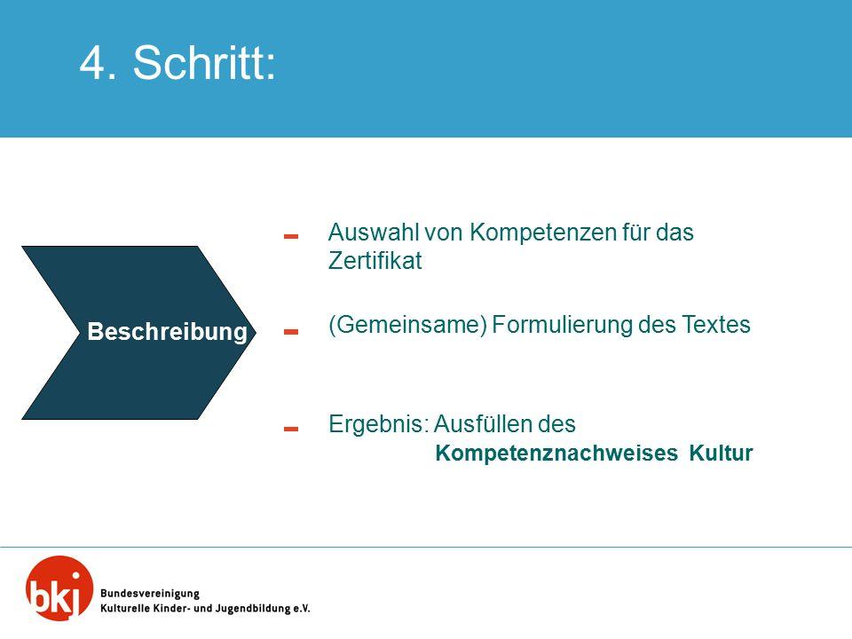 4. Schritt: Auswahl von Kompetenzen für das Zertifikat (Gemeinsame) Formulierung des Textes Ergebnis: Ausfüllen des Kompetenznachweises Kultur Beschre
