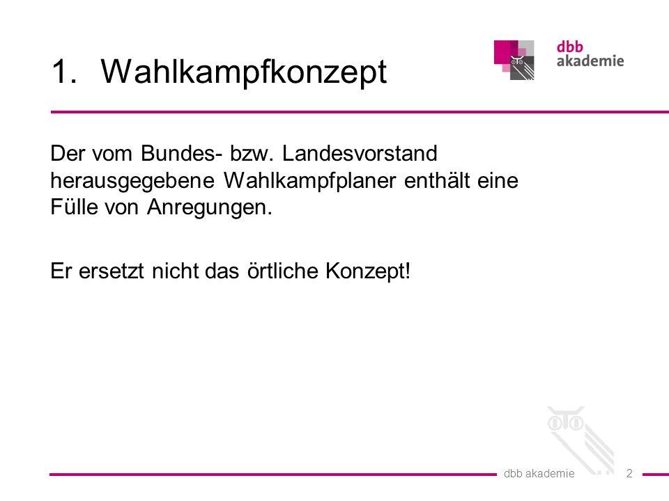 dbb akademie 2 1.Wahlkampfkonzept Der vom Bundes- bzw.