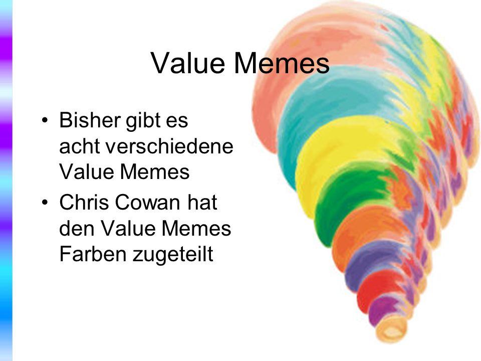 Bisher gibt es acht verschiedene Value Memes Chris Cowan hat den Value Memes Farben zugeteilt Value Memes