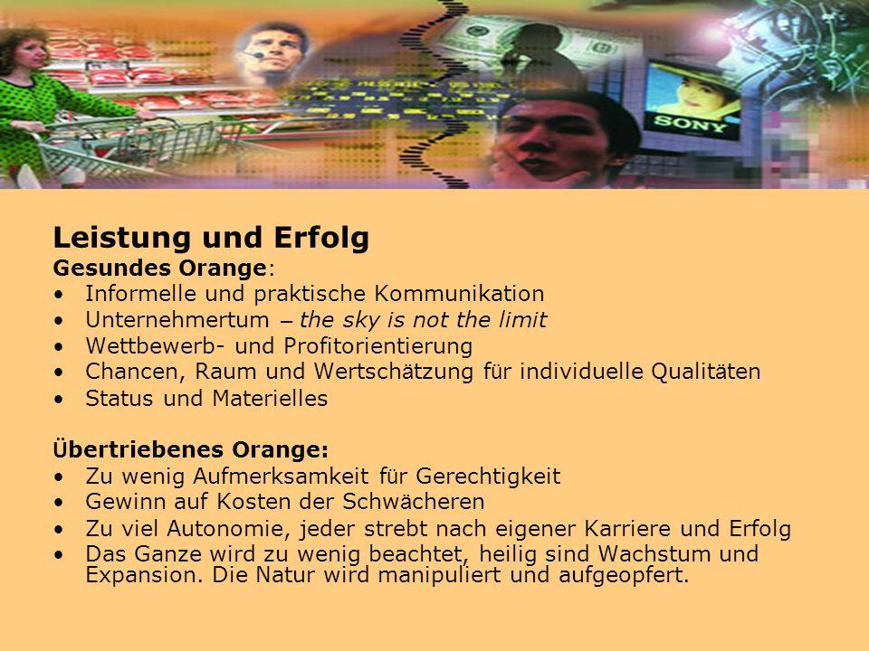 Leistung und Erfolg Gesundes Orange: Informelle und praktische Kommunikation Unternehmertum – the sky is not the limit Wettbewerb- und Profitorientier
