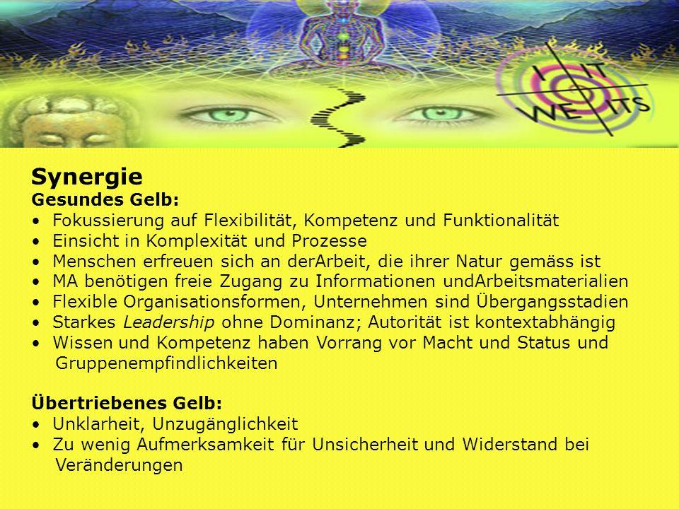 Synergie Gesundes Gelb: Fokussierung auf Flexibilität, Kompetenz und Funktionalität Einsicht in Komplexität und Prozesse Menschen erfreuen sich an der