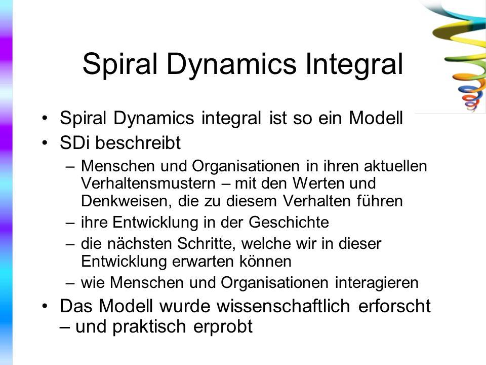 Spiral Dynamics Integral Spiral Dynamics integral ist so ein Modell SDi beschreibt –Menschen und Organisationen in ihren aktuellen Verhaltensmustern –