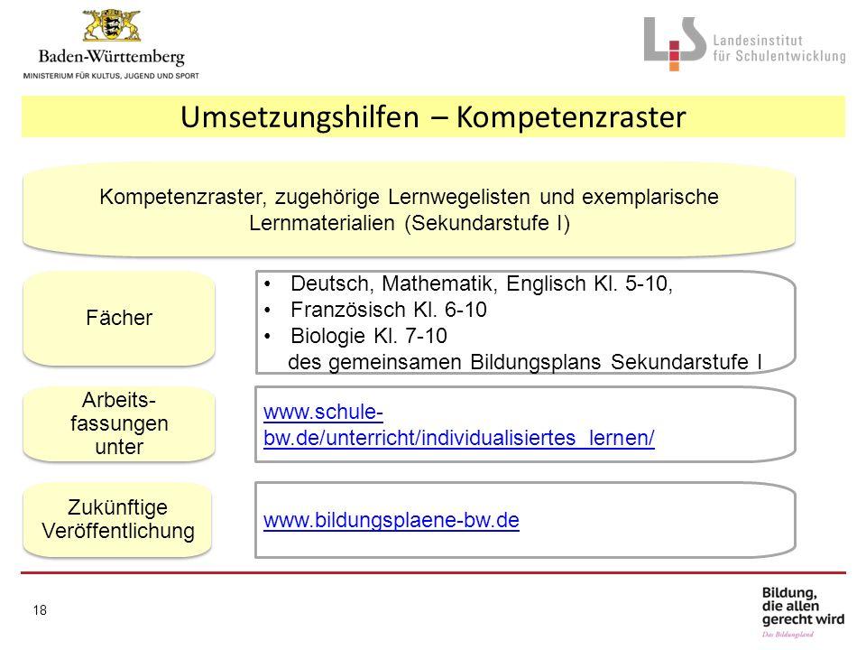 Umsetzungshilfen – Kompetenzraster 18 Deutsch, Mathematik, Englisch Kl. 5-10, Französisch Kl. 6-10 Biologie Kl. 7-10 des gemeinsamen Bildungsplans Sek