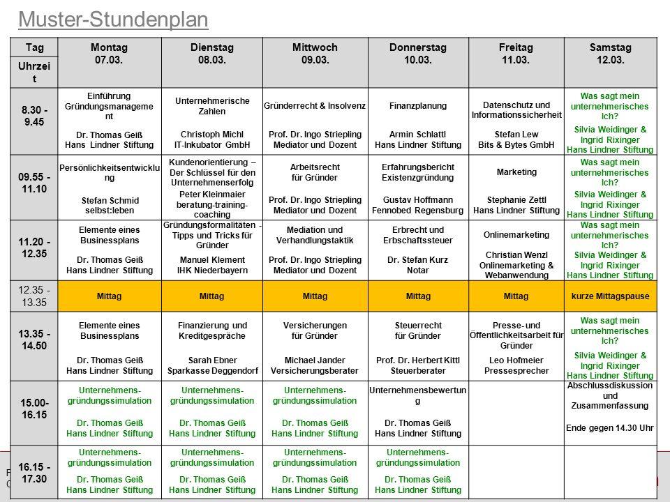 … helfen I gründen I wachsen FerienAkademie Technische Hochschule Deggendorf Campus Mariakirchen, Hans Lindner Stiftung, Universität Passau I 07.