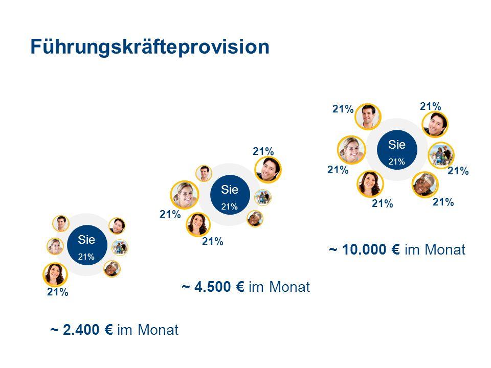 Sie 21% Sie 21% Sie 21% ~ 2.400 € im Monat ~ 4.500 € im Monat ~ 10.000 € im Monat Führungskräfteprovision