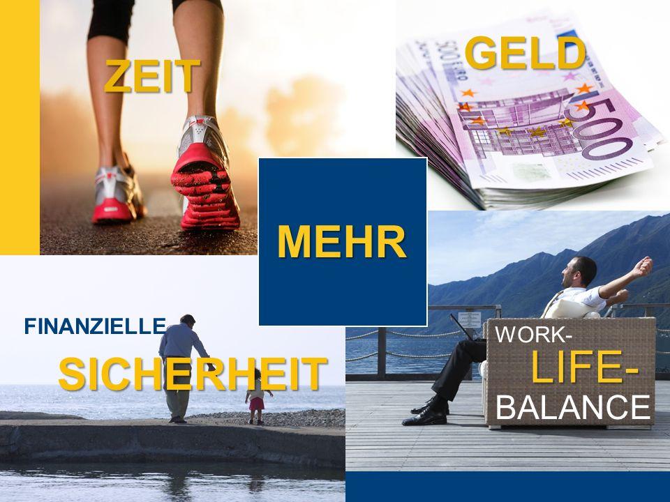 ZEIT GELD WORK- LIFE- BALANCE FINANZIELLE SICHERHEIT MEHR