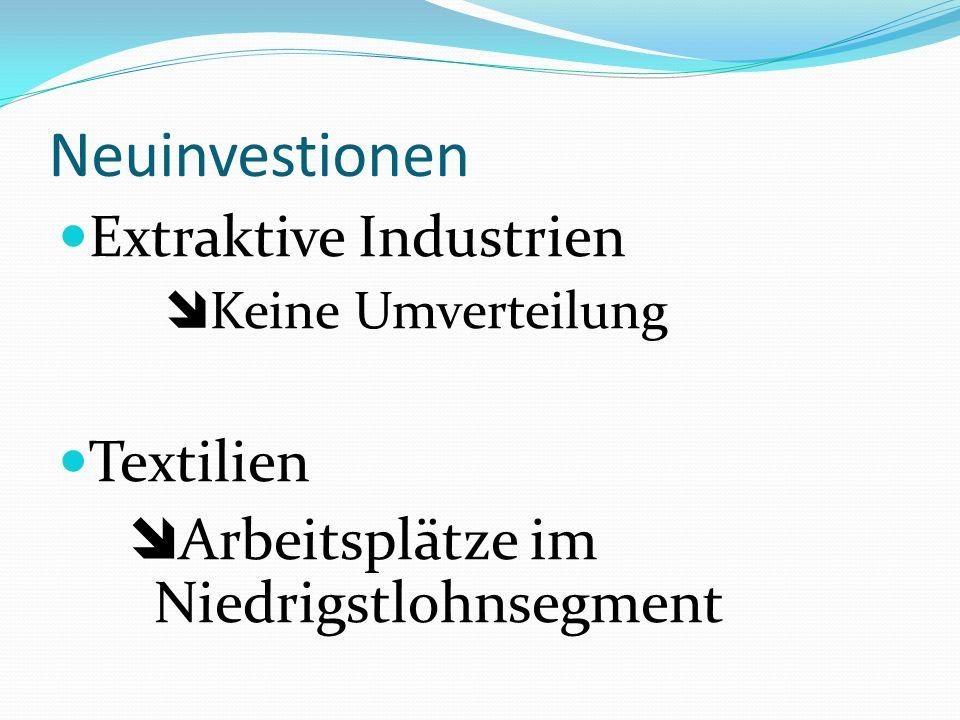 Neuinvestionen Extraktive Industrien  Keine Umverteilung Textilien  Arbeitsplätze im Niedrigstlohnsegment