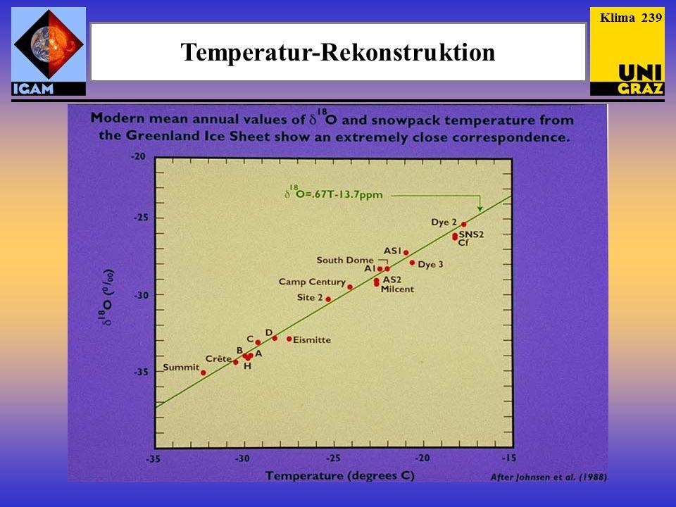 Temperatur-Rekonstruktion Klima 239